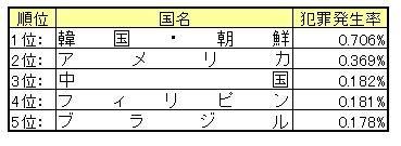 思わずムラッとしたU-15画像 74ムラ目 YouTube動画>21本 ->画像>923枚